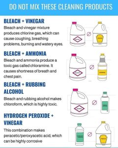 Chemical products chart